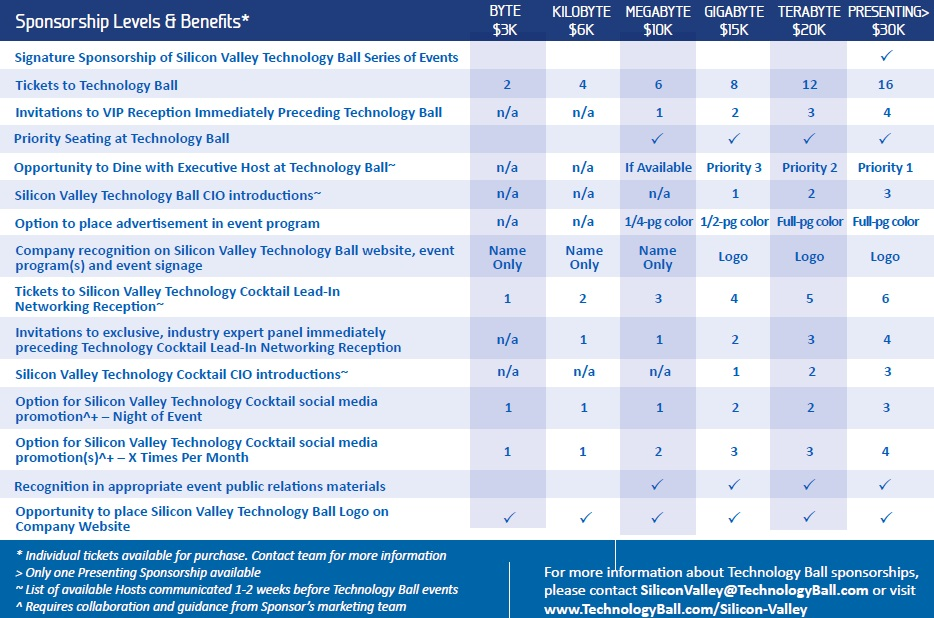 2017 Sponsorship Levels Chart